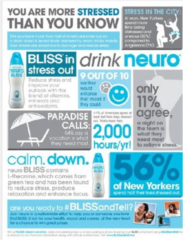 BLISS infographic