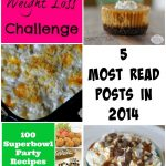 Five Most Read Posts in 2014